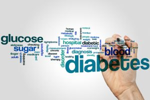 diabetes, prediabetes, blood glucose